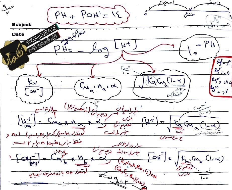 حل مسائل PH فصل یک دوازدهم
