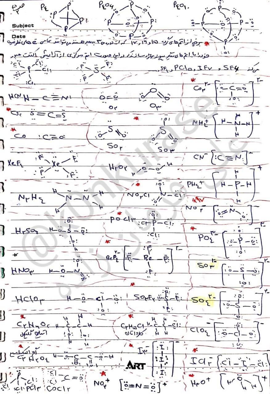 جمع بندی ساختار لوییس