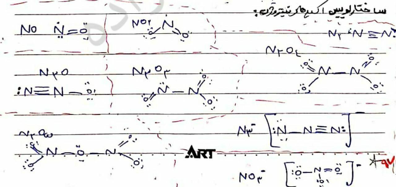 ساختار لوییس اکسید های نیتروژن